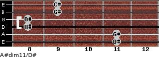 A#dim11/D# for guitar on frets 11, 11, 8, 8, 9, 9
