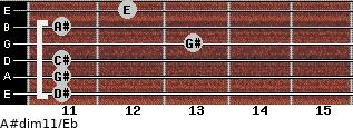 A#dim11/Eb for guitar on frets 11, 11, 11, 13, 11, 12