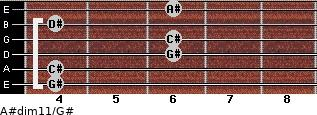 A#dim11/G# for guitar on frets 4, 4, 6, 6, 4, 6