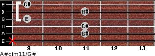 A#dim11/G# for guitar on frets x, 11, 11, 9, 11, 9