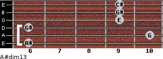 A#dim13 for guitar on frets 6, 10, 6, 9, 9, 9