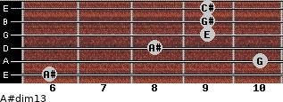 A#dim13 for guitar on frets 6, 10, 8, 9, 9, 9
