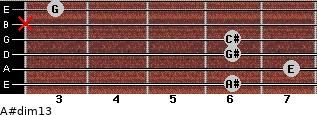 A#dim13 for guitar on frets 6, 7, 6, 6, x, 3