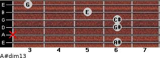 A#dim13 for guitar on frets 6, x, 6, 6, 5, 3
