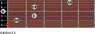 A#dim13 for guitar on frets x, 1, 2, 0, 2, 4