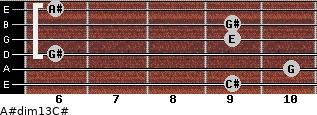 A#dim13/C# for guitar on frets 9, 10, 6, 9, 9, 6