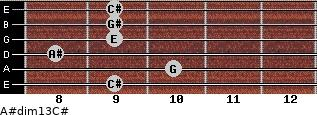 A#dim13/C# for guitar on frets 9, 10, 8, 9, 9, 9