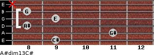 A#dim13/C# for guitar on frets 9, 11, 8, 9, 8, x