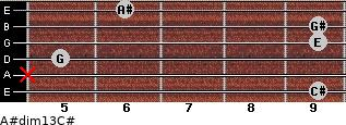 A#dim13/C# for guitar on frets 9, x, 5, 9, 9, 6