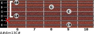 A#dim13/C# for guitar on frets 9, x, 6, 9, 8, 6