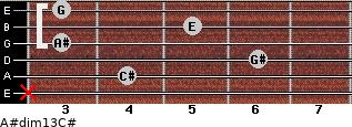 A#dim13/C# for guitar on frets x, 4, 6, 3, 5, 3