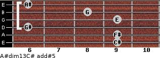 A#dim13/C# add(#5) guitar chord