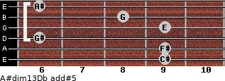 A#dim13/Db add(#5) guitar chord