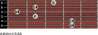 A#dim13/Ab for guitar on frets 4, 4, 2, 1, 2, 3