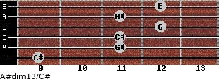 A#dim13/C# for guitar on frets 9, 11, 11, 12, 11, 12