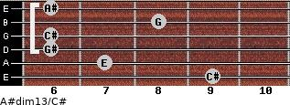 A#dim13/C# for guitar on frets 9, 7, 6, 6, 8, 6