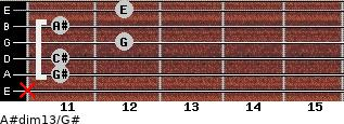 A#dim13/G# for guitar on frets x, 11, 11, 12, 11, 12