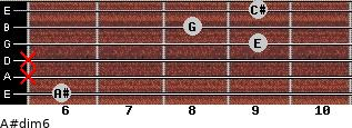 A#dim6 for guitar on frets 6, x, x, 9, 8, 9