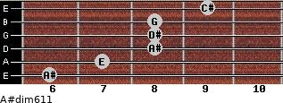 A#dim6/11 for guitar on frets 6, 7, 8, 8, 8, 9