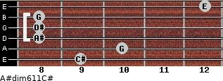 A#dim6/11/C# for guitar on frets 9, 10, 8, 8, 8, 12