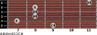 A#dim6/11/C# for guitar on frets 9, 7, 8, 8, 8, 11