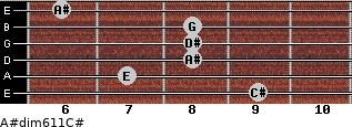 A#dim6/11/C# for guitar on frets 9, 7, 8, 8, 8, 6