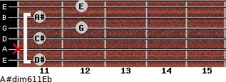 A#dim6/11/Eb for guitar on frets 11, x, 11, 12, 11, 12
