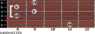 A#dim6/11/Eb for guitar on frets 11, x, 8, 9, 8, 9