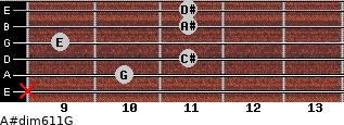 A#dim6/11/G for guitar on frets x, 10, 11, 9, 11, 11