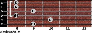 A#dim6/9/C# for guitar on frets 9, 10, 8, 9, 8, 8