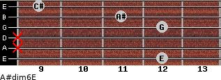 A#dim6/E for guitar on frets 12, x, x, 12, 11, 9