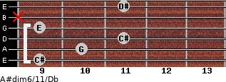 A#dim6/11/Db for guitar on frets 9, 10, 11, 9, x, 11