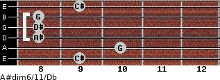 A#dim6/11/Db for guitar on frets 9, 10, 8, 8, 8, 9