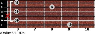 A#dim6/11/Db for guitar on frets 9, 6, x, 6, 8, 6