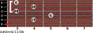 A#dim6/11/Db for guitar on frets x, 4, 5, 3, 4, 3