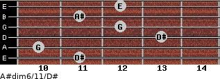 A#dim6/11/D# for guitar on frets 11, 10, 13, 12, 11, 12