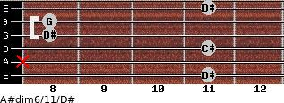 A#dim6/11/D# for guitar on frets 11, x, 11, 8, 8, 11