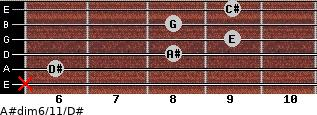 A#dim6/11/D# for guitar on frets x, 6, 8, 9, 8, 9