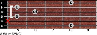 A#dim6/9/C for guitar on frets 8, x, 5, 6, 5, 8