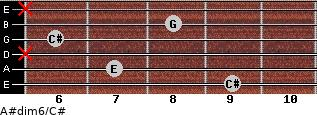A#dim6/C# for guitar on frets 9, 7, x, 6, 8, x