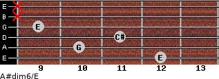 A#dim6/E for guitar on frets 12, 10, 11, 9, x, x