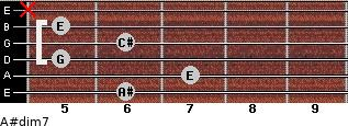 A#dim7 for guitar on frets 6, 7, 5, 6, 5, x