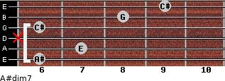 A#dim7 for guitar on frets 6, 7, x, 6, 8, 9