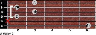 A#dim7 for guitar on frets 6, x, 2, 3, 2, 3