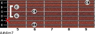 A#dim7 for guitar on frets 6, x, 5, 6, 5, 9