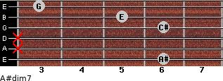 A#dim7 for guitar on frets 6, x, x, 6, 5, 3