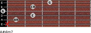 A#dim7 for guitar on frets x, 1, 2, 0, 2, 3