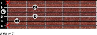 A#dim7 for guitar on frets x, 1, 2, 0, 2, x