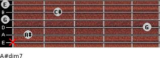 A#dim7 for guitar on frets x, 1, 5, 0, 2, 0