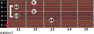 A#dim7 for guitar on frets x, 13, 11, 12, 11, 12